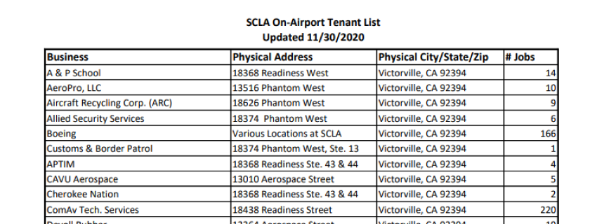 Southern California Logistics Airport List of Tenants and Jobs
